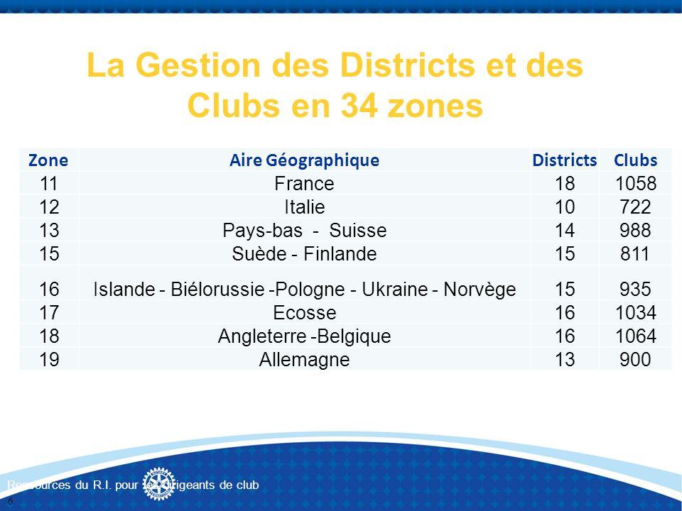 La Gestion des Districts et des Clubs en 34 zones