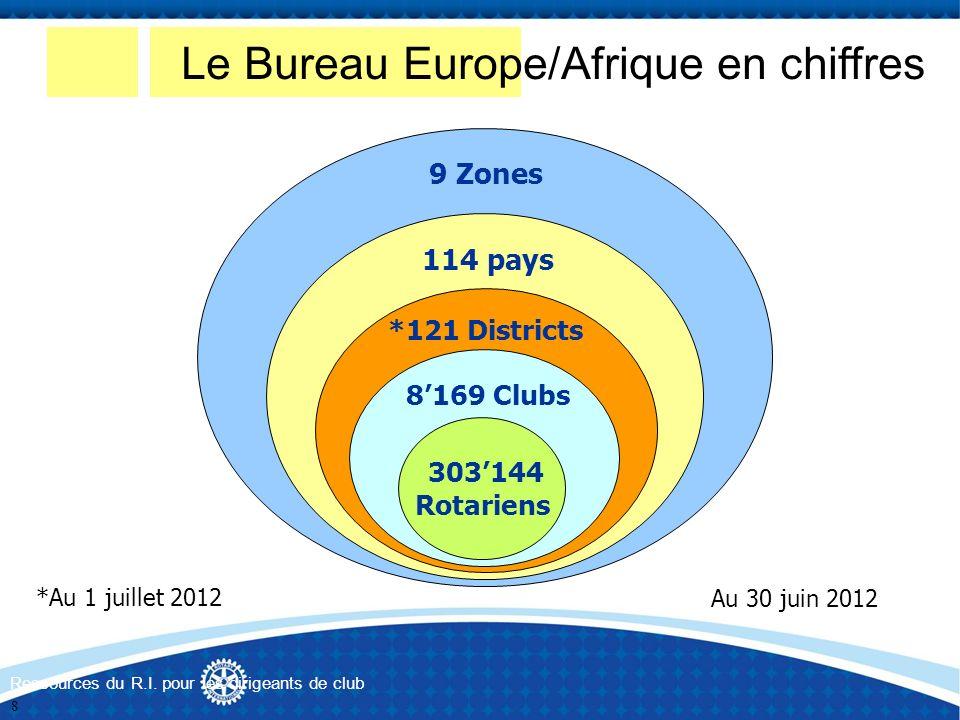 Le Bureau Europe/Afrique en chiffres