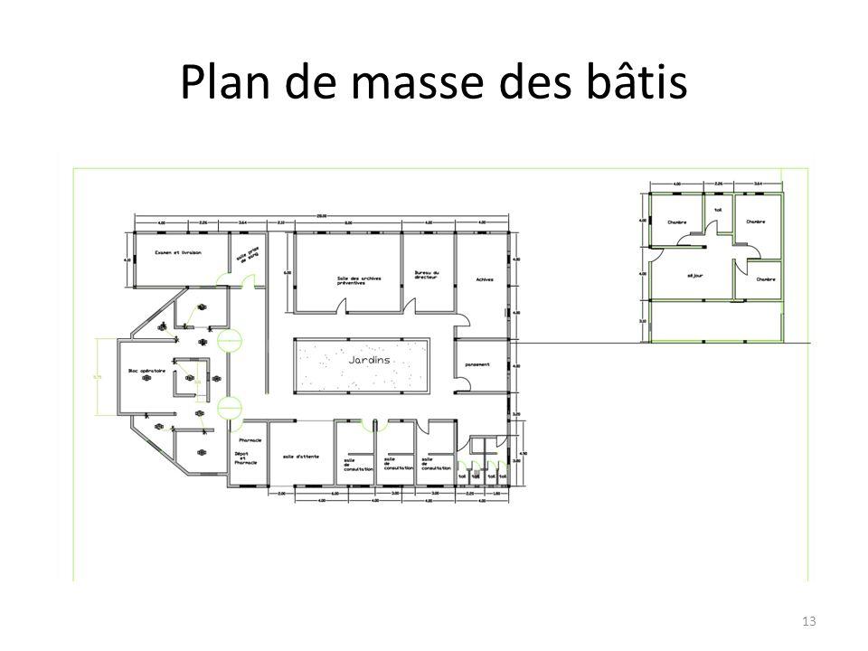 Plan de masse des bâtis
