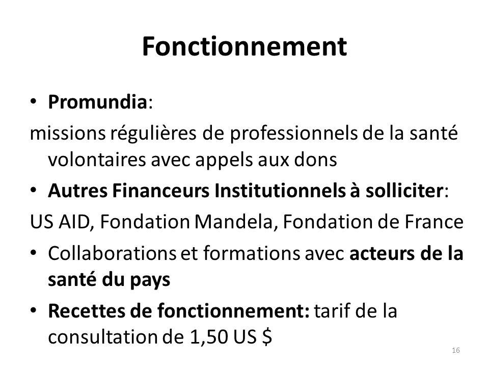 Fonctionnement Promundia: