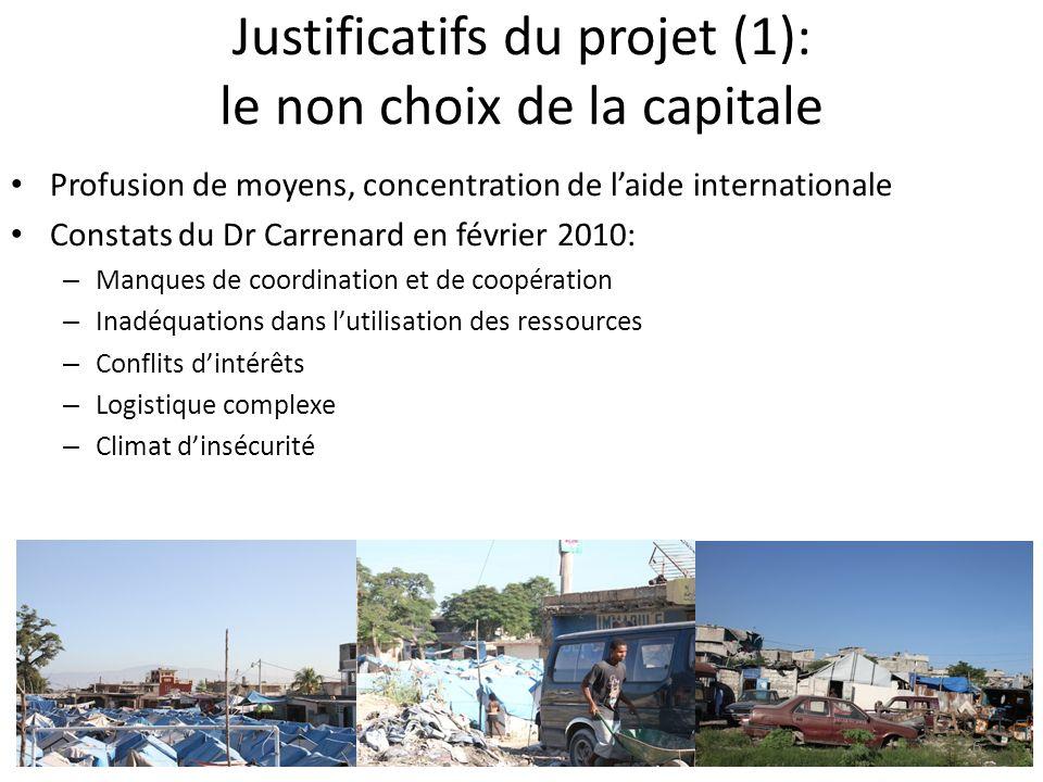 Justificatifs du projet (1): le non choix de la capitale