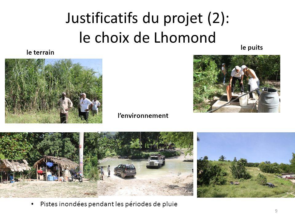 Justificatifs du projet (2): le choix de Lhomond