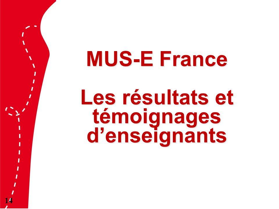 MUS-E France Les résultats et témoignages d'enseignants