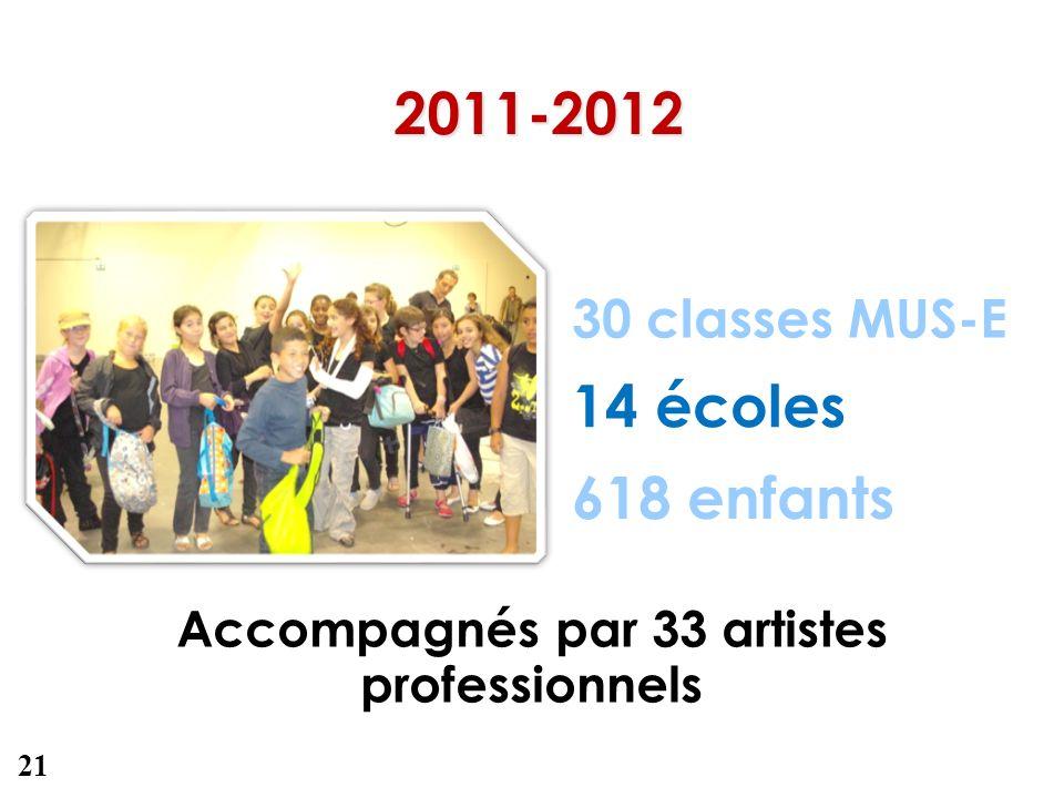 Accompagnés par 33 artistes professionnels