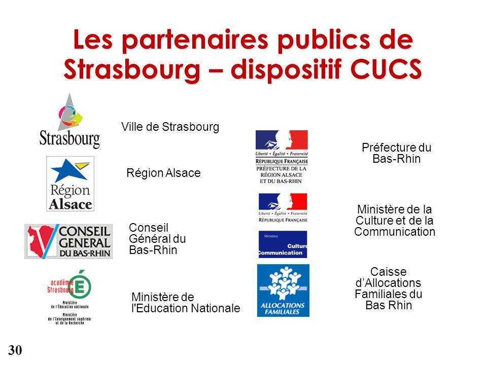 Les partenaires publics de Strasbourg – dispositif CUCS