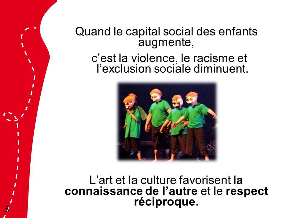 Quand le capital social des enfants augmente, c'est la violence, le racisme et l'exclusion sociale diminuent. L'art et la culture favorisent la connaissance de l'autre et le respect réciproque.