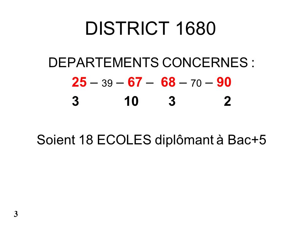 DISTRICT 1680 DEPARTEMENTS CONCERNES : 25 – 39 – 67 – 68 – 70 – 90
