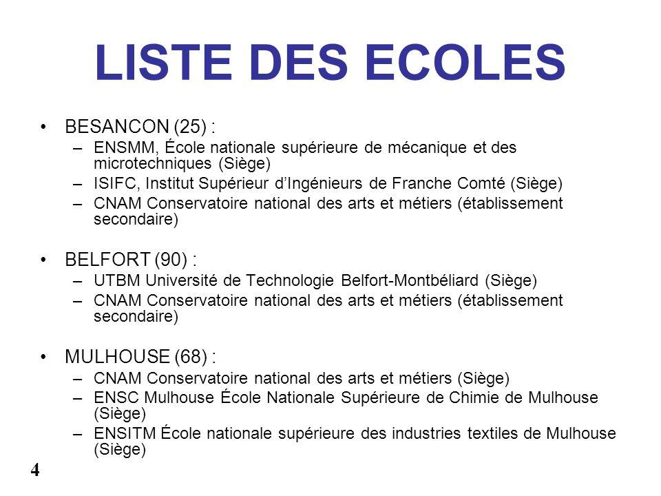 LISTE DES ECOLES 4 BESANCON (25) : BELFORT (90) : MULHOUSE (68) :