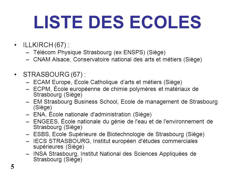 LISTE DES ECOLES 5 ILLKIRCH (67) : STRASBOURG (67) :