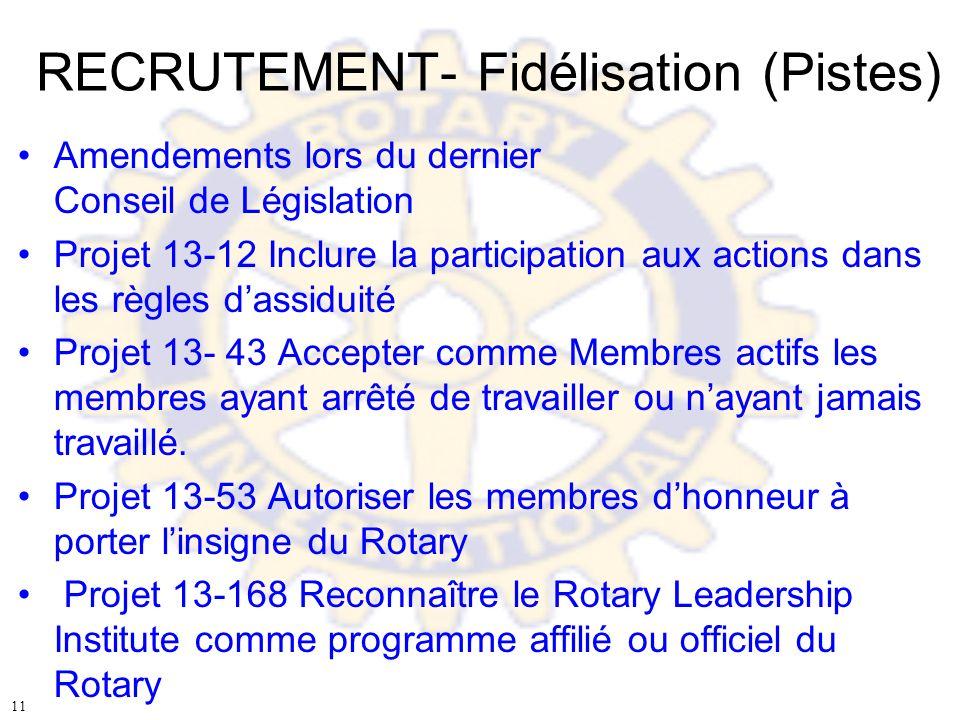 RECRUTEMENT- Fidélisation (Pistes)