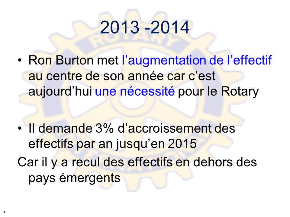 2013 -2014 Ron Burton met l'augmentation de l'effectif au centre de son année car c'est aujourd'hui une nécessité pour le Rotary.
