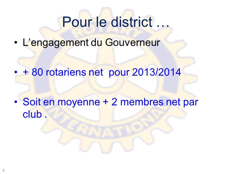 Pour le district … L'engagement du Gouverneur