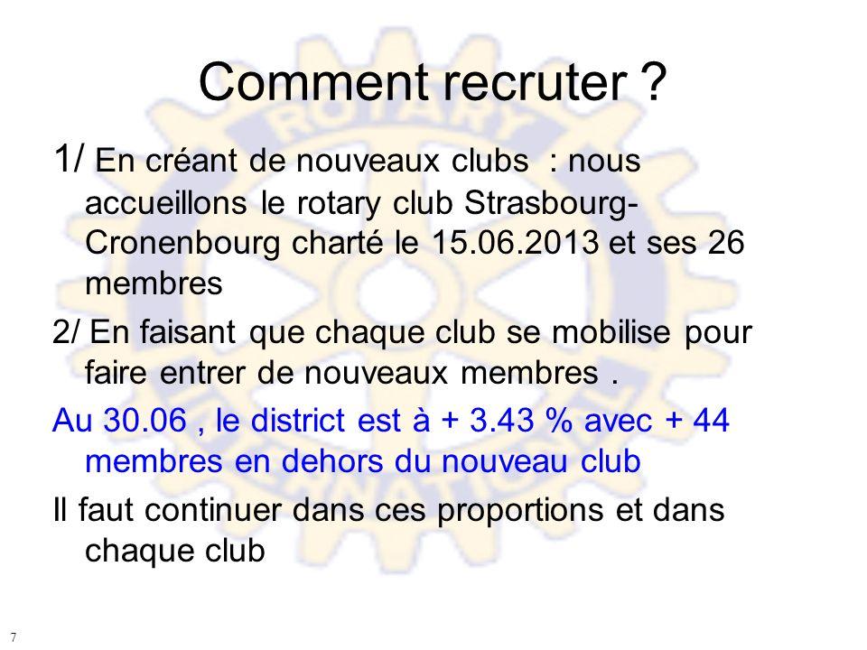 Comment recruter 1/ En créant de nouveaux clubs : nous accueillons le rotary club Strasbourg- Cronenbourg charté le 15.06.2013 et ses 26 membres.