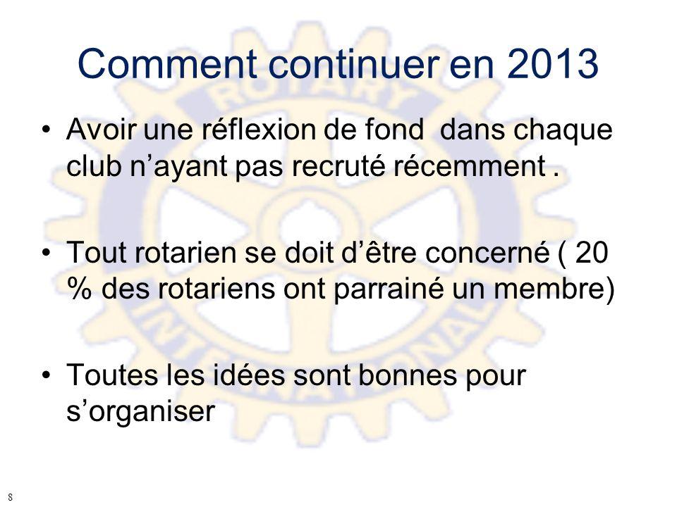 Comment continuer en 2013 Avoir une réflexion de fond dans chaque club n'ayant pas recruté récemment .