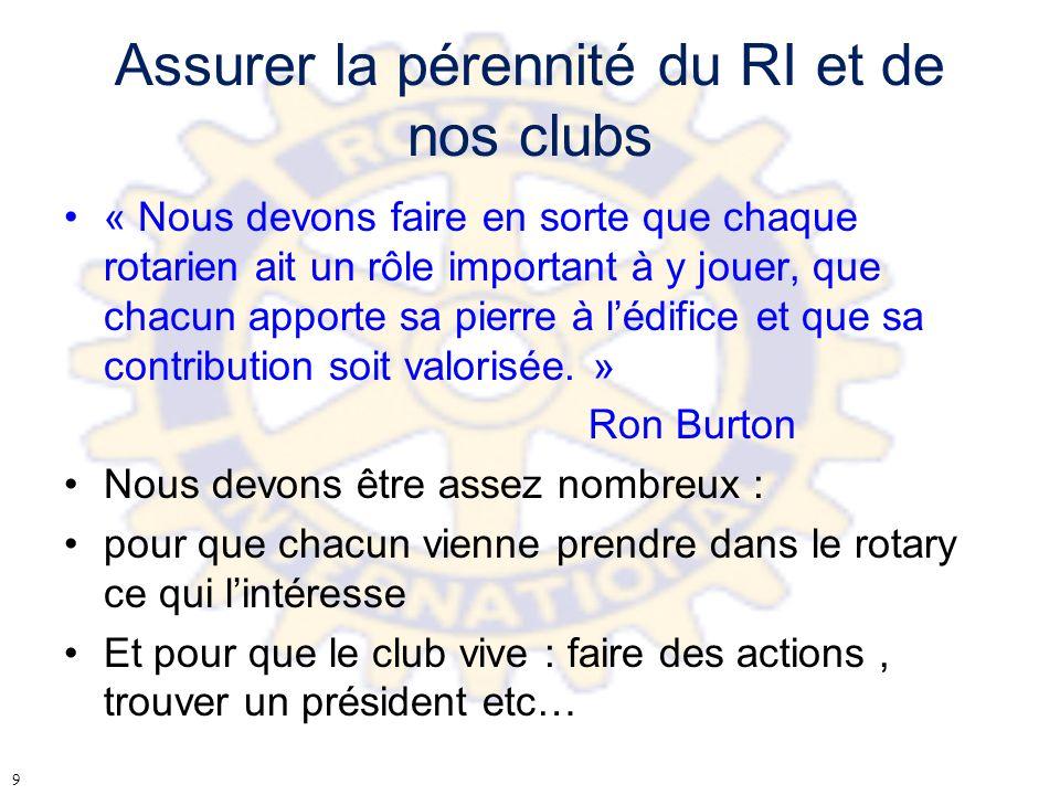 Assurer la pérennité du RI et de nos clubs