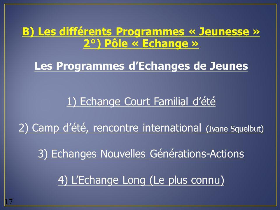B) Les différents Programmes « Jeunesse » 2°) Pôle « Echange »