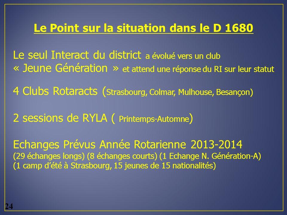 Le Point sur la situation dans le D 1680