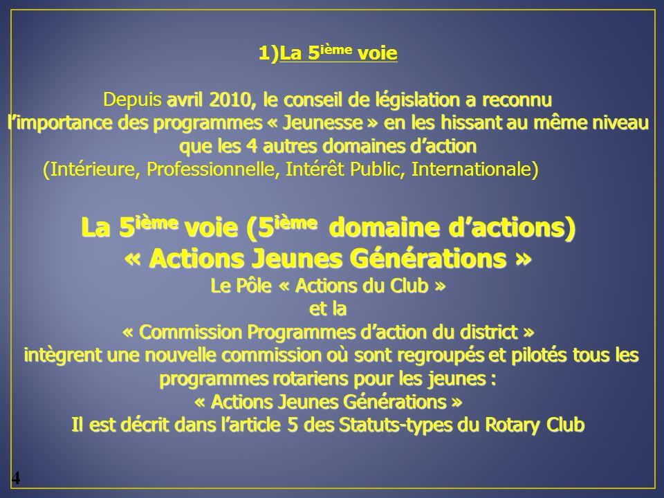 La 5ième voie (5ième domaine d'actions) « Actions Jeunes Générations »