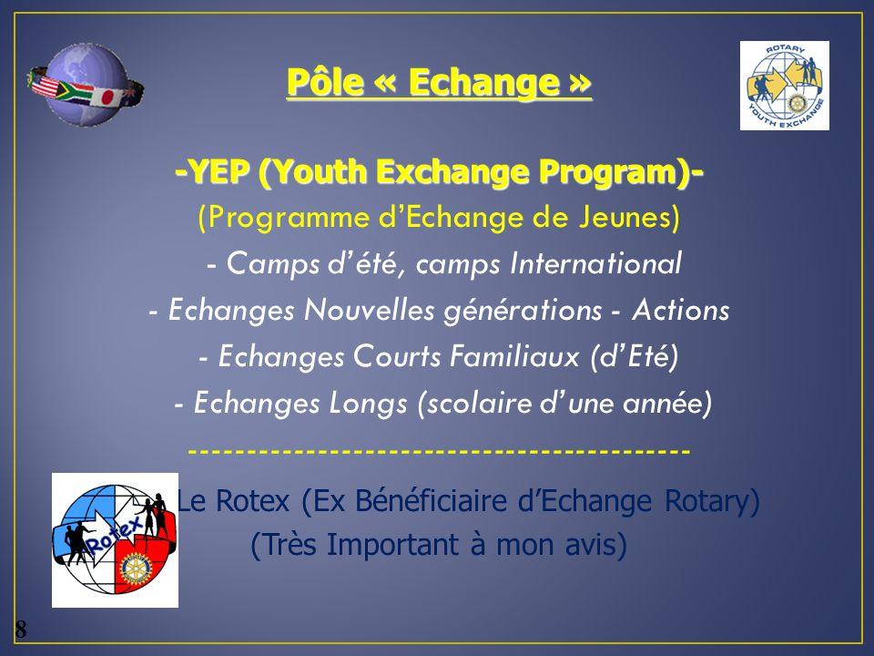 -YEP (Youth Exchange Program)-
