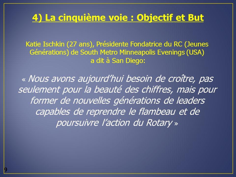 4) La cinquième voie : Objectif et But