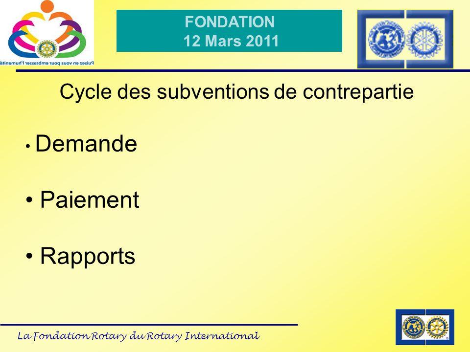 Cycle des subventions de contrepartie