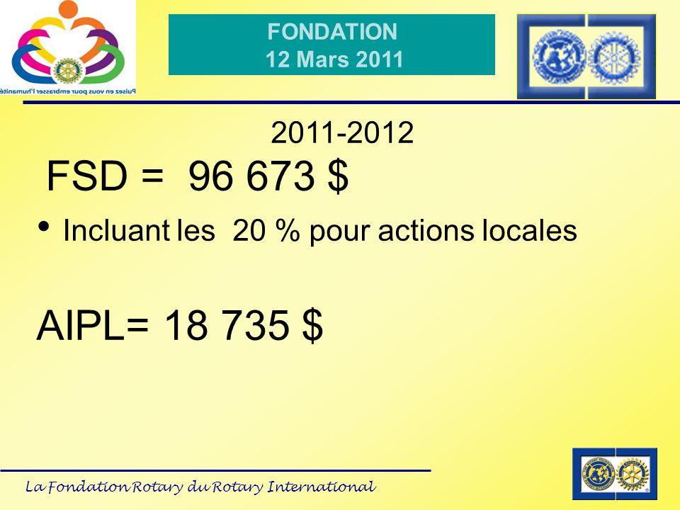 Incluant les 20 % pour actions locales AIPL= 18 735 $