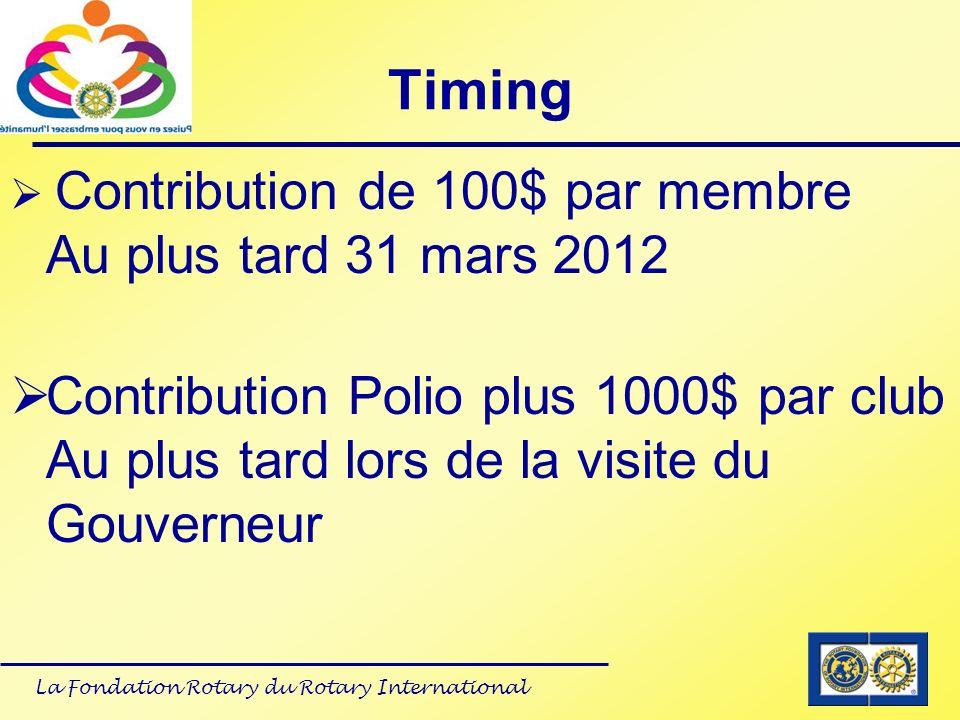 TimingContribution de 100$ par membre Au plus tard 31 mars 2012. Contribution Polio plus 1000$ par club Au plus tard lors de la visite du Gouverneur.