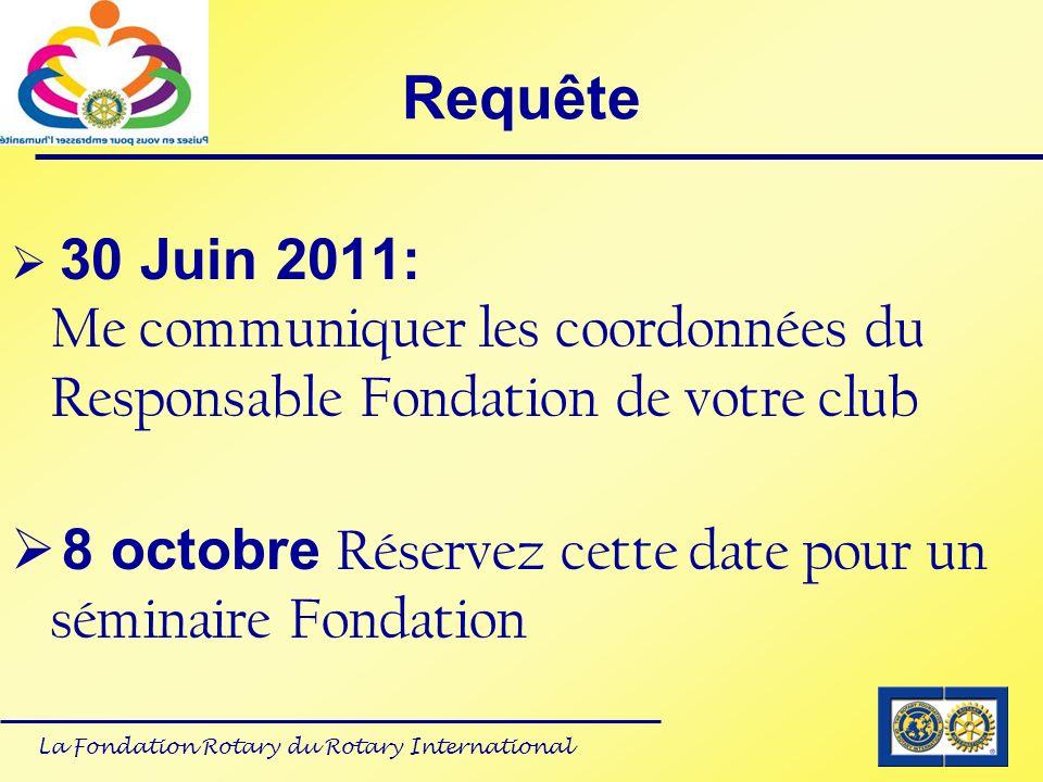 Requête 8 octobre Réservez cette date pour un séminaire Fondation