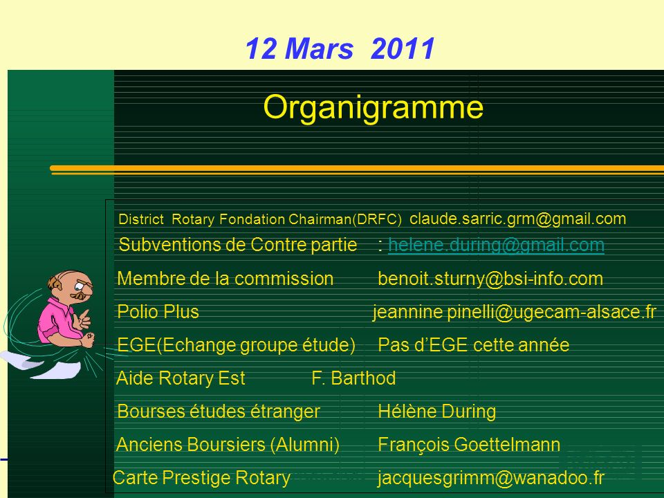 12 Mars 2011Organigramme.