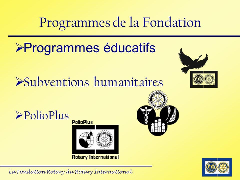 Programmes de la Fondation