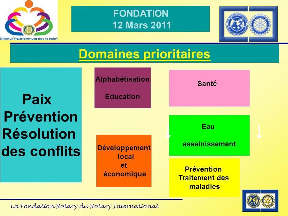 Domaines prioritaires