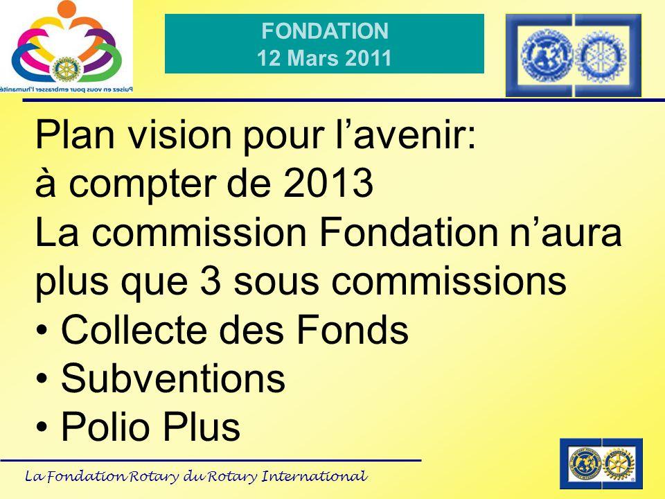 Plan vision pour l'avenir: à compter de 2013
