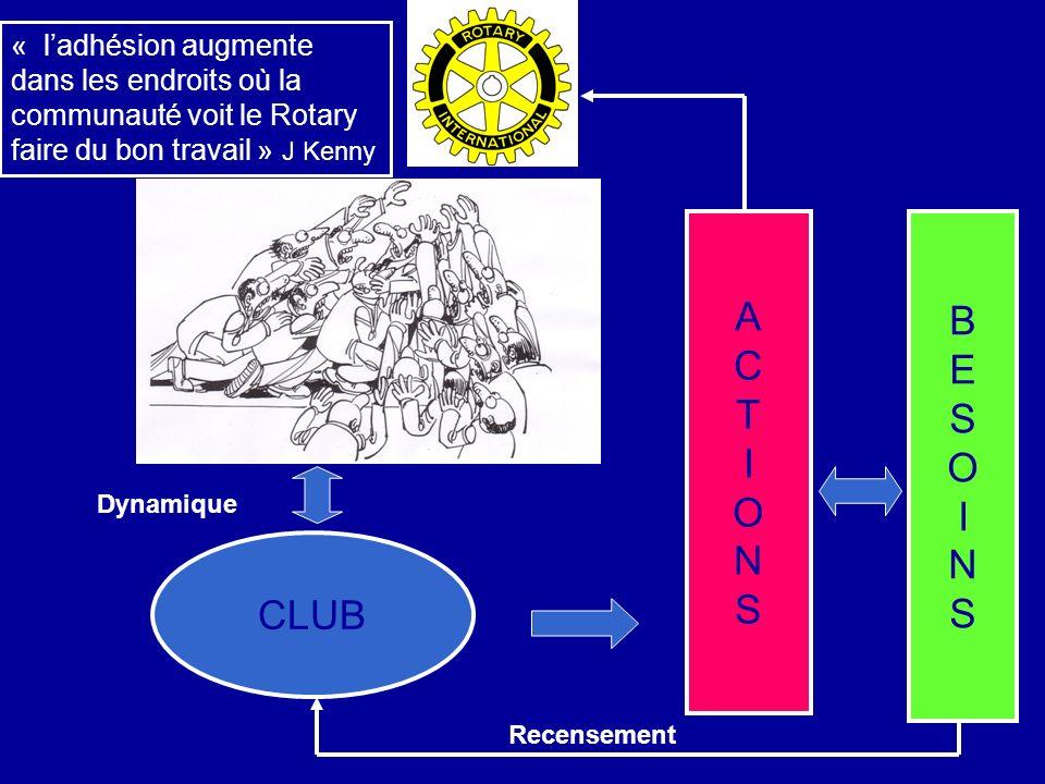 « l'adhésion augmente dans les endroits où la communauté voit le Rotary faire du bon travail » J Kenny
