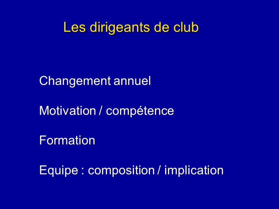 Les dirigeants de club Changement annuel Motivation / compétence