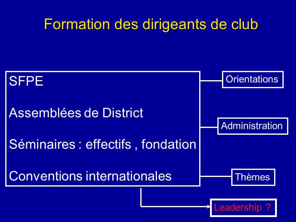 Formation des dirigeants de club