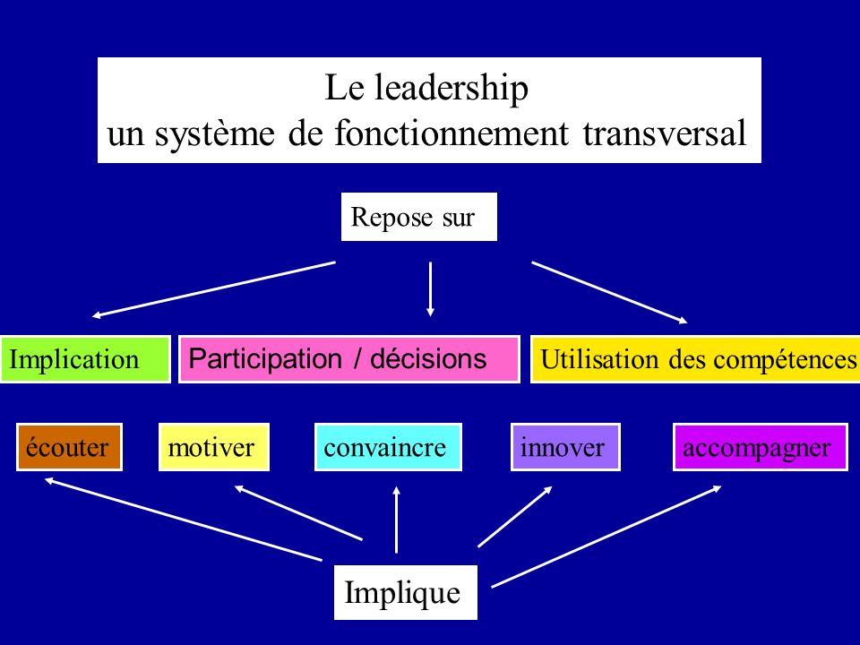 un système de fonctionnement transversal