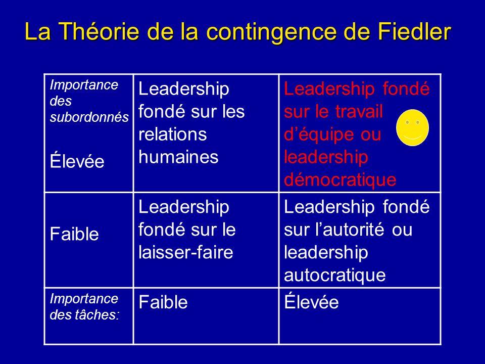 La Théorie de la contingence de Fiedler