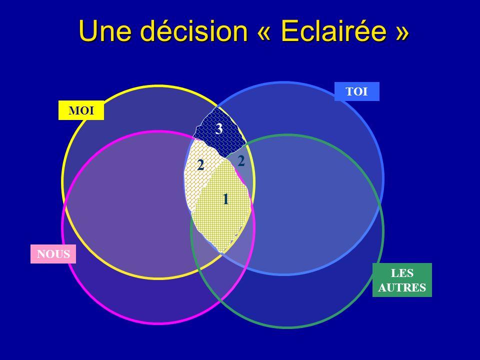 Une décision « Eclairée »