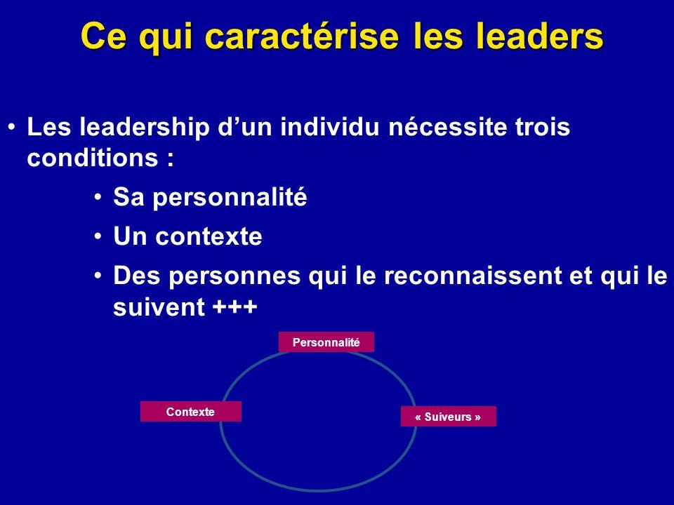 Ce qui caractérise les leaders
