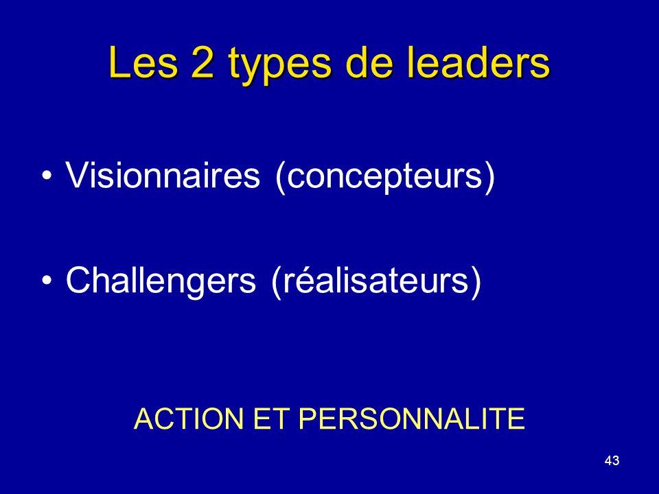 Les 2 types de leaders Visionnaires (concepteurs)