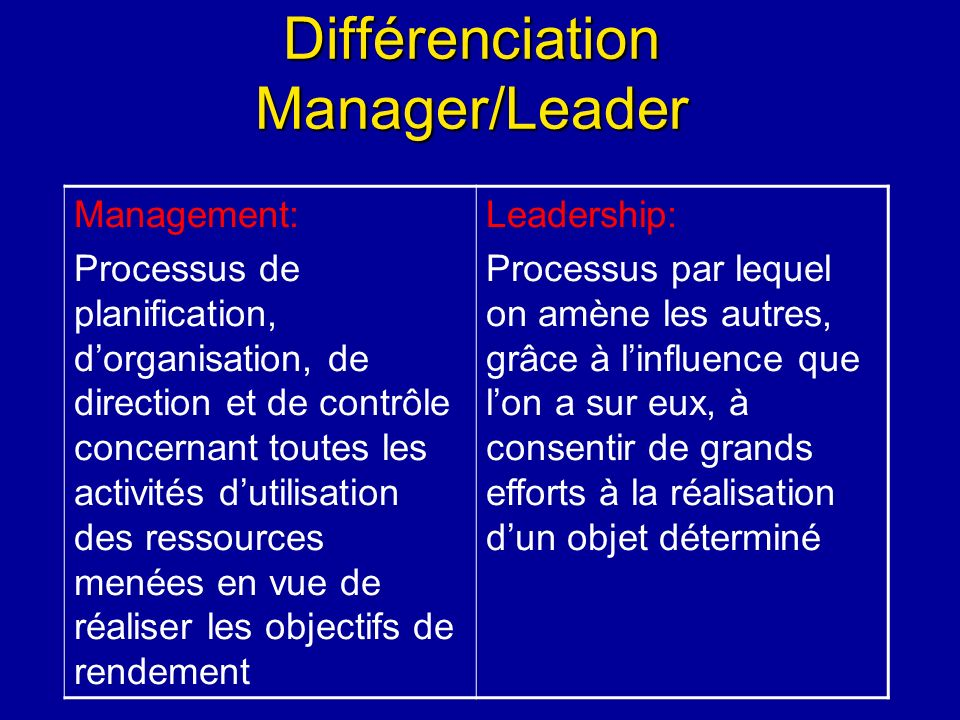 Différenciation Manager/Leader