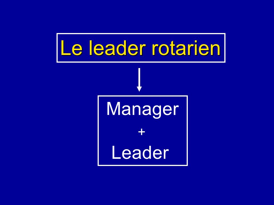 Le leader rotarien Manager Leader +