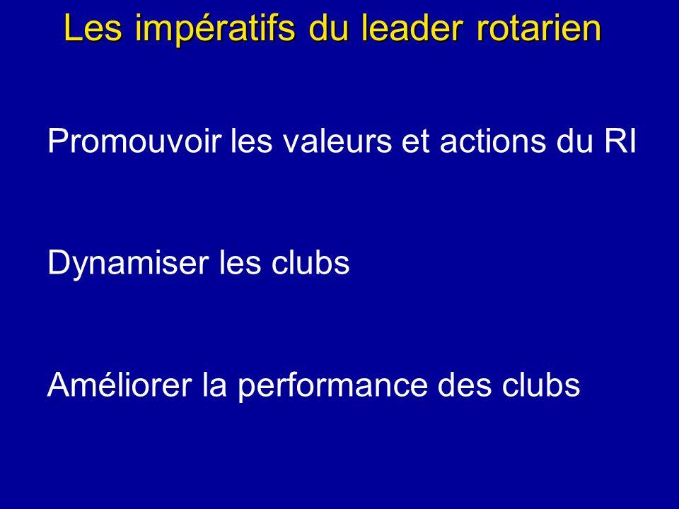 Les impératifs du leader rotarien