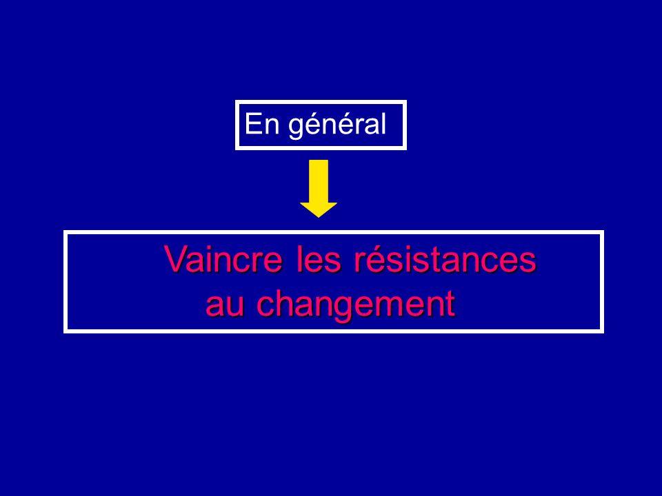 Vaincre les résistances au changement