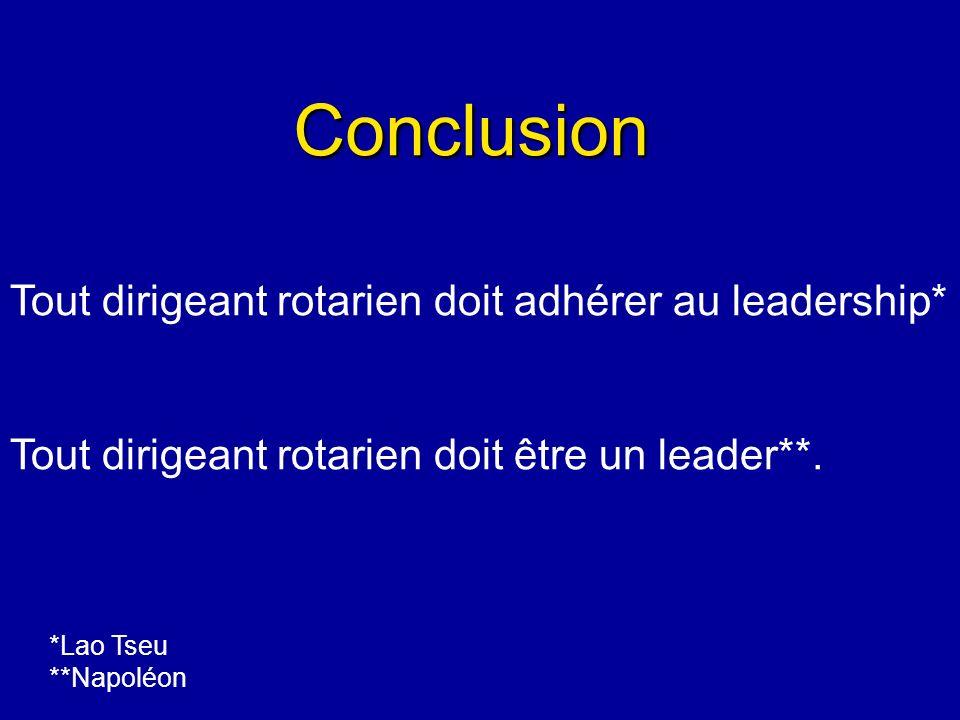 Conclusion Tout dirigeant rotarien doit adhérer au leadership*