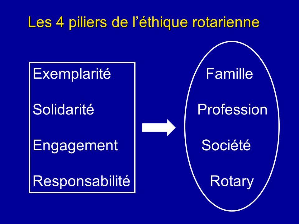 Les 4 piliers de l'éthique rotarienne