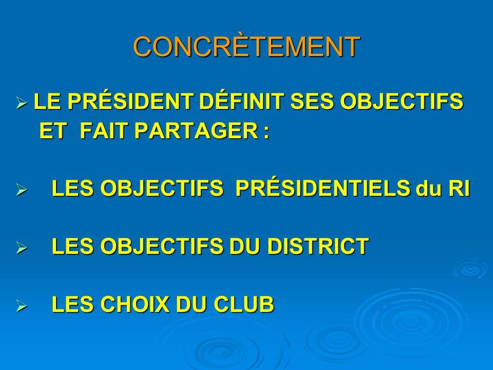 CONCRÈTEMENT LE PRÉSIDENT DÉFINIT SES OBJECTIFS ET FAIT PARTAGER :
