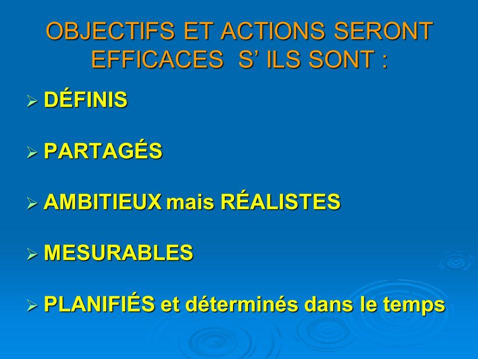 OBJECTIFS ET ACTIONS SERONT EFFICACES S' ILS SONT :