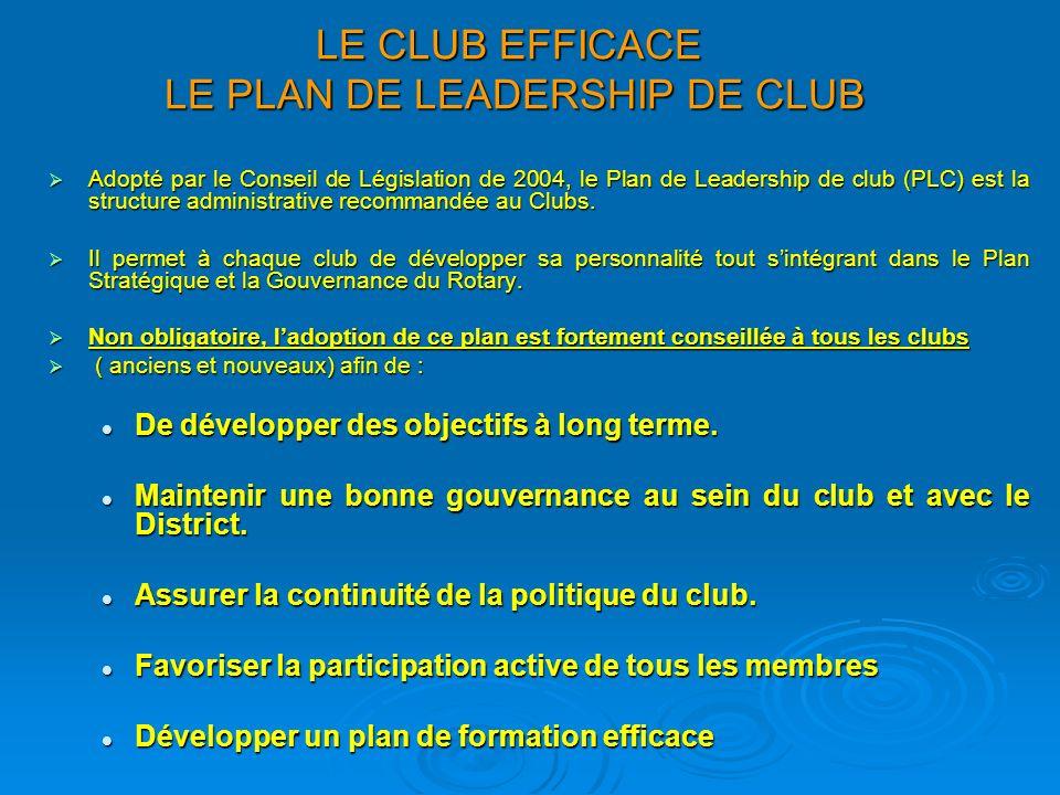 LE CLUB EFFICACE LE PLAN DE LEADERSHIP DE CLUB