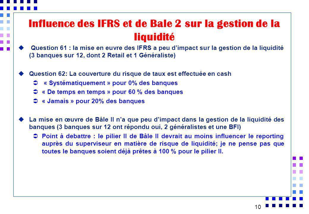 Influence des IFRS et de Bale 2 sur la gestion de la liquidité